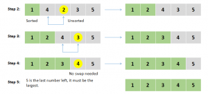 Selection sort examples in python - python coding