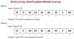 Sequential Search or linear search program in python - python coding